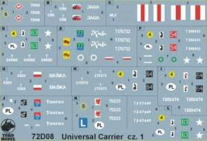Universal Carrier in Polish service vol.1 72D08
