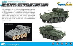 M1296 Stryker IFV ready model 1-72 Dragon Armor 63006