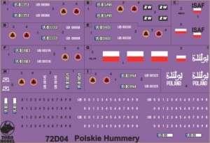 72D04 Polska kalkomania 1-72 HMMWV w Wojsku Polskim
