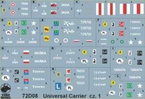 72D08 Polska kalkomania 1-72 Universal Carrier w WP i PSZ cz.1