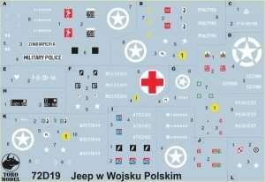 72D19 Polska kalkomania - Willys Jeep w polskiej służbie 1/72