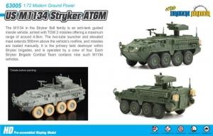 Dragon Armor Neo 63005 M1134 Stryker ATGM gotowy