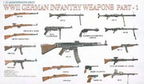Broń niemieckiej piechoty z okresu II wojny światowej, plastikowa broń Dragon 3809 zestaw 1 w skali 1:35-image_Dragon_3809_1