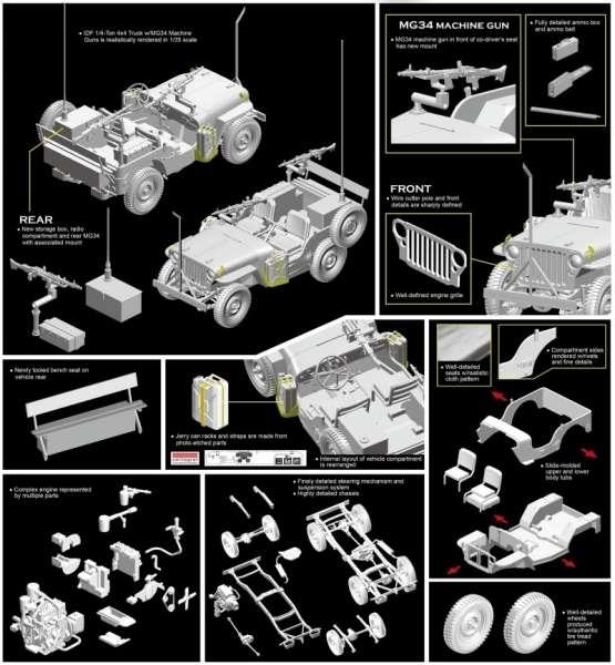 plastikowy_model_jeepa_4x4_z_karabinami_maszynowymi_mg34_dragon_3609_sklep_modelarski_modeledo_image_8-image_Dragon_3609_4
