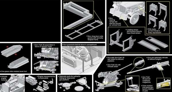 Model do sklejania Sd.Kfz 10/4 w skali 1/35 - model Dragona nr 6711.-image_Dragon_6711_3