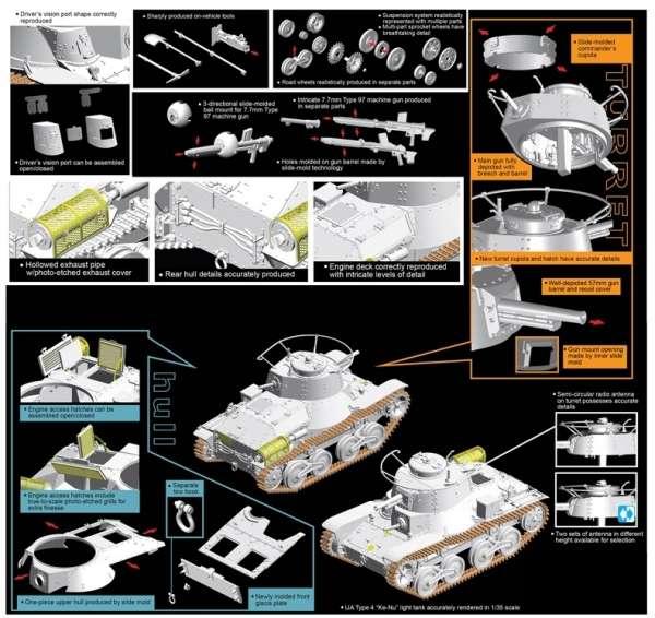 Light tank Ke-Nu in scale 1:35, Dragon 6854-image_Dragon_6854_3