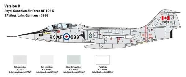 plastikowy-model-samolotu-tf-104-g-starfighter-do-sklejania-sklep-modelarski-modeledo-image_Italeri_2509_8