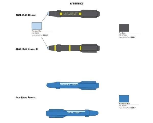 plastikowy-model-helikoptera-ah-64d-apache-longbow-do-sklejania-sklep-modelarski-modeledo-image_Italeri_2748_7