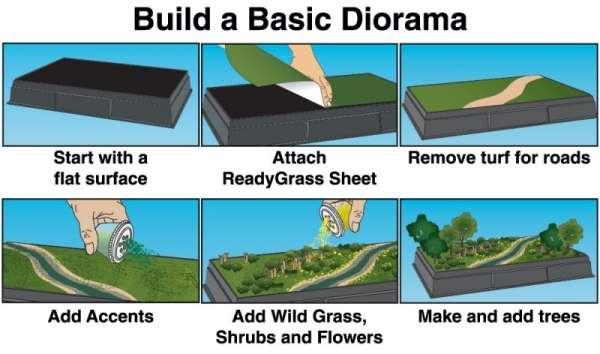 zestaw_podstawowy_diorama_sp4110_woodland_scenics_sklep_modelarski_modeledo_image_3-image_Woodland Scenics_SP4110_3