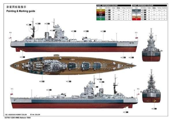 Plastikowy model do sklejania brytyjskiego pancernika w skali 1:200 - Trumpeter_03708_image_15-image_Trumpeter_03708_9