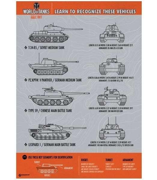 Model World of tank do sklejania z kodami do gry Type59 Italeri 36508 ita36508_image_5-image_Italeri_36508_6